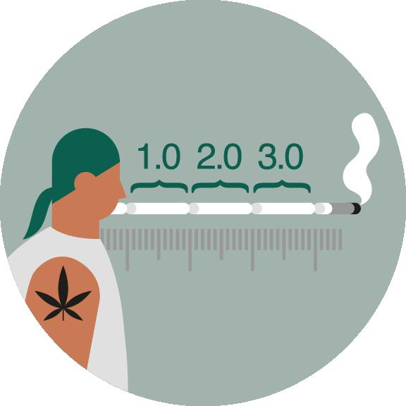 Behövs en standardenhet för THC